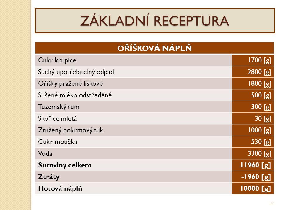 ZÁKLADNÍ RECEPTURA OŘÍŠKOVÁ NÁPLŇ Cukr krupice 1700 [g]
